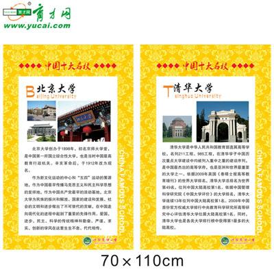 BB平台网/学校装饰画/校园文化走廊文化 世界著名大学 中国十大名校